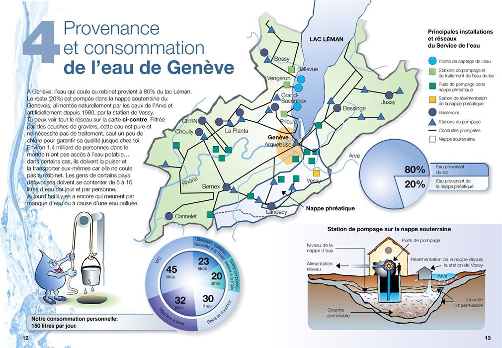 Conception graphique d'une brochure sur l'eau, destinée aux écoliers. Tristan Boy de la Tour, graphiste Lausanne